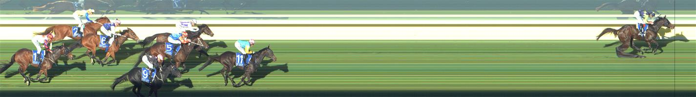 WANGARATTA Race 4 No. 3 Kendojones @ $34 (0.16 UNIT WIN)  Result: Unplaced at SP $31.00. Always out the back and finished a long way off the winner after easing down quite early in the straight. Outcome -0.16 Units.