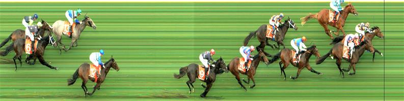 CAULFIELD Race 1 No. 5 Igniting @ $8   Result : 3rd at SP $9.00. Settled midfield though mid race moved forward to sit behind the winner and leader. Kept to the rails in the straight and hard ridden to the line to finish within a length of the winner, though no match for the winner. Outcome -0.72 Units.  CAULFIELD Race 1 No. 9 Desert Dreamer @ $21   Result : Unplaced at SP $31.00. Settled midfield though was three wide for much of the trip. In the straight just held its ground. Outcome -0.25 Units.