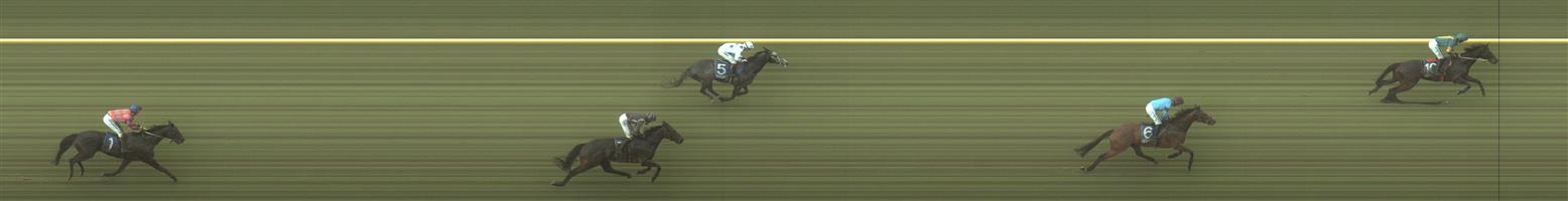 WARRNAMBOOL Race 2 No. 3 Dee I Cee @ $6   Result : Unplaced at SP $4.40. Retired late after being a mile back with a few jumps to go. Outcome -1.00 Unit.