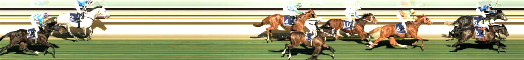 🏆🏆🏆🏆FLEMINGTON Race 4 No. 8 Future Score   Result : 1st at SP $2.70, Best Tote $2.80, Betfair $2.88. Settled towards the tail of the field and in the straight took inside runs and finally found clean air with about 200m to go which it took and burst through to score narrowly. Outcome +4.05 Units.