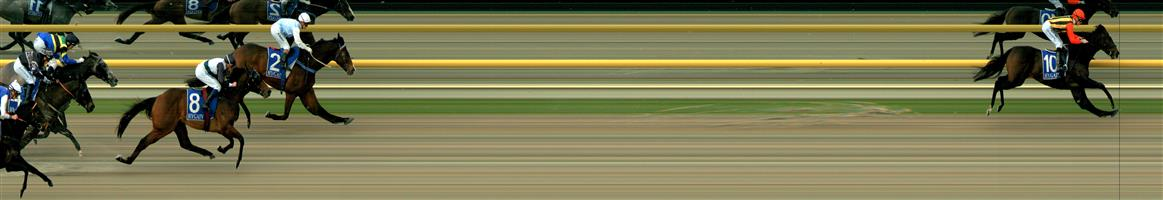 RACING.COM SYNTH Race 3 No. 3 Jimmy Foo  Result : Unplaced at SP $31.00. Settled midfield and while had clean run home unable to make ground on the leaders and finished midfield. Outcome -0.17 Units