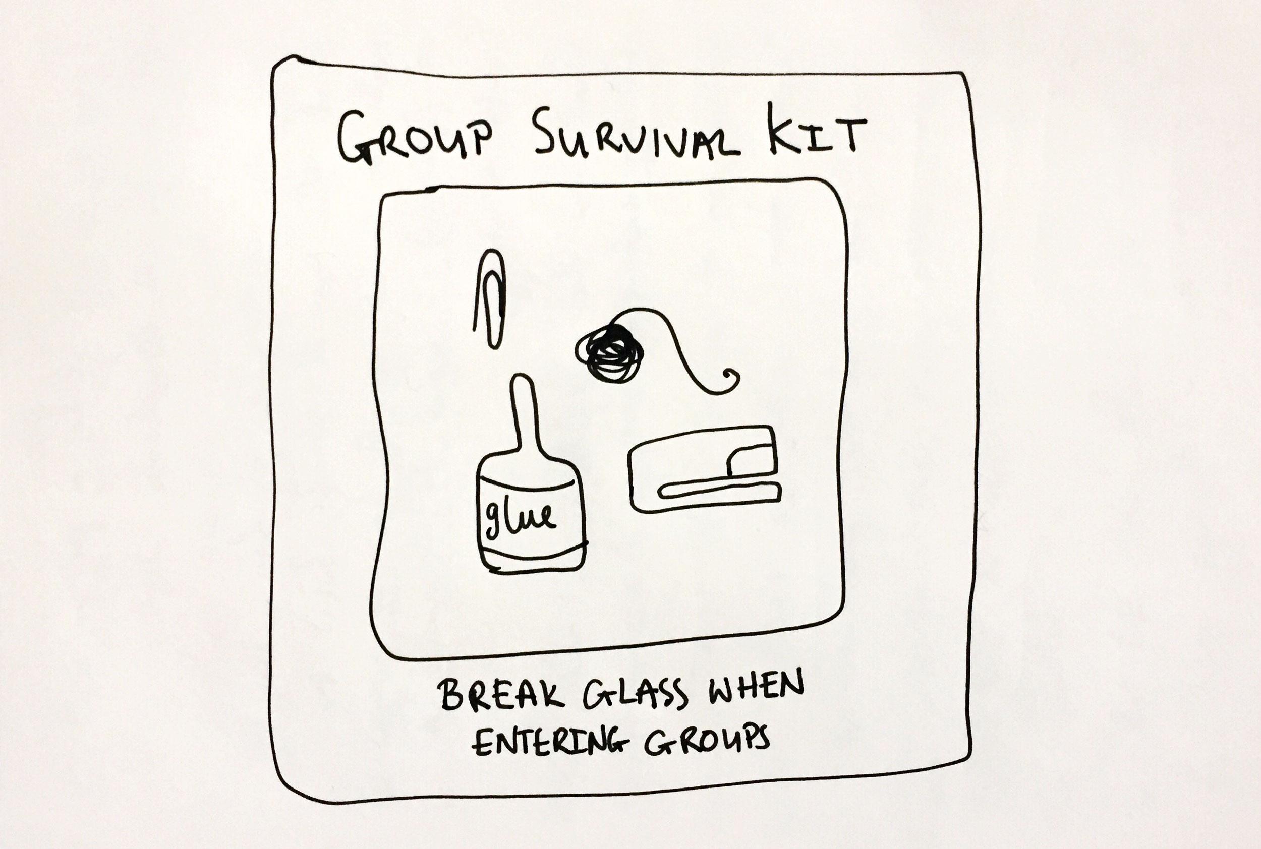 Group survival kit. Drawing Luke Hockley.