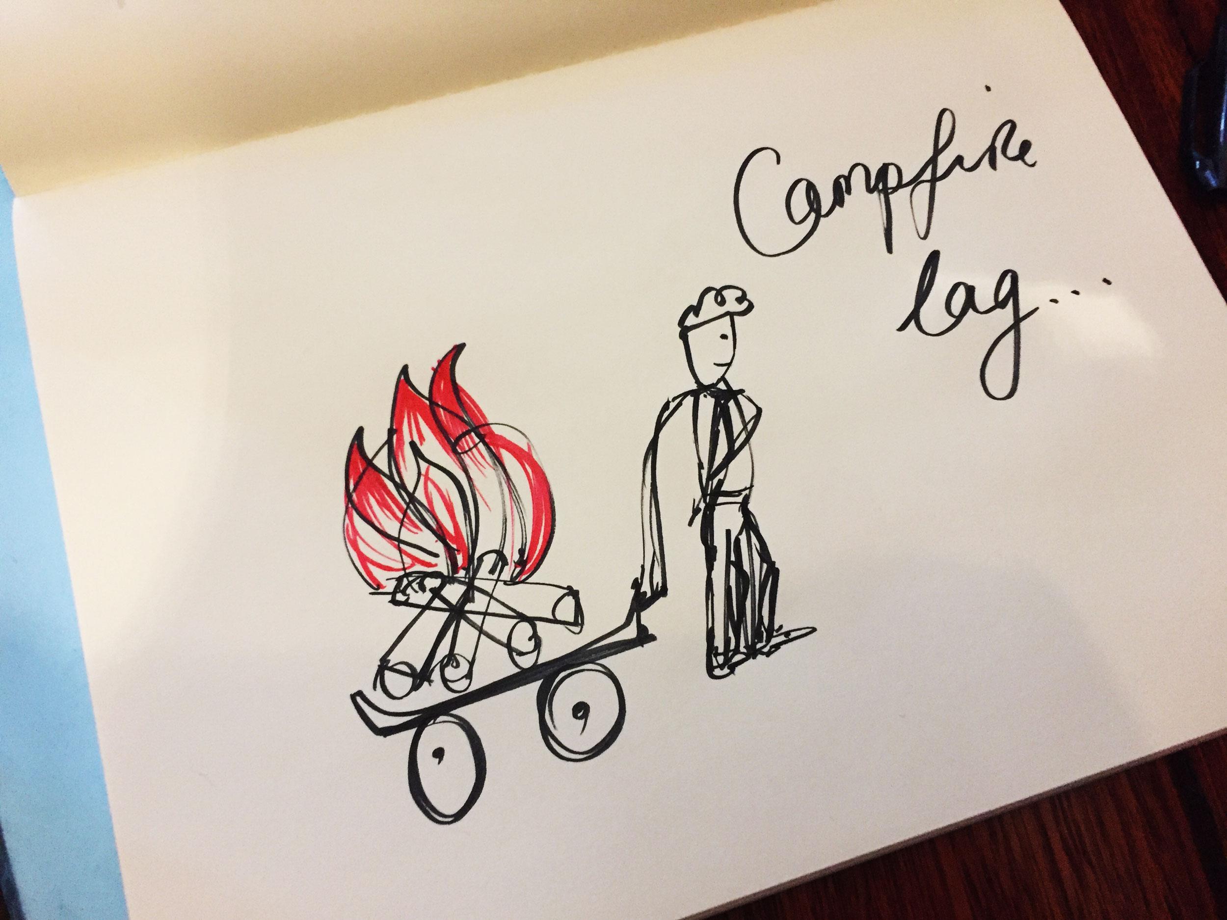 Campfire lag. Drawing Luke Hockley.