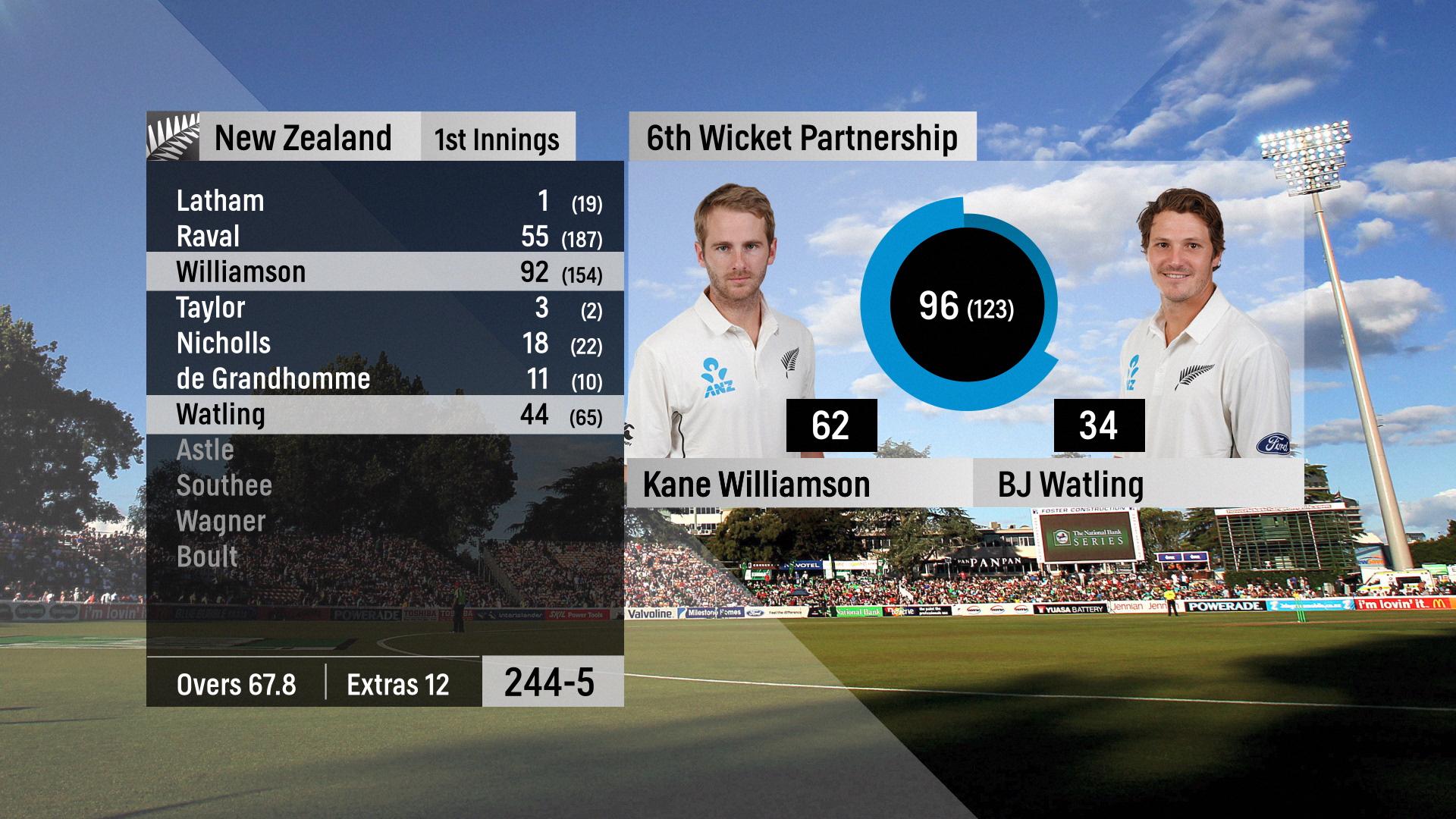 Sky NZ: Cricket