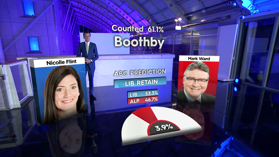 ABC: 2016 Australia Votes Election Campaign