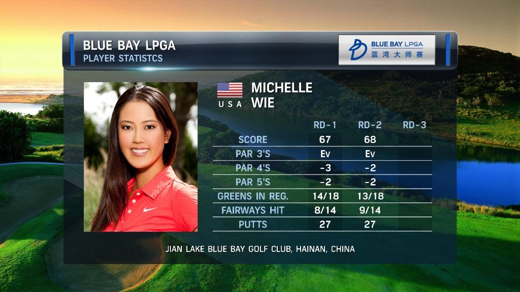 IMG: Asian LPGA Golf