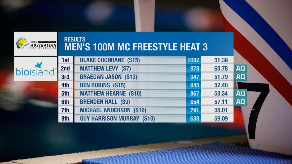 Swimming Australian selection trials