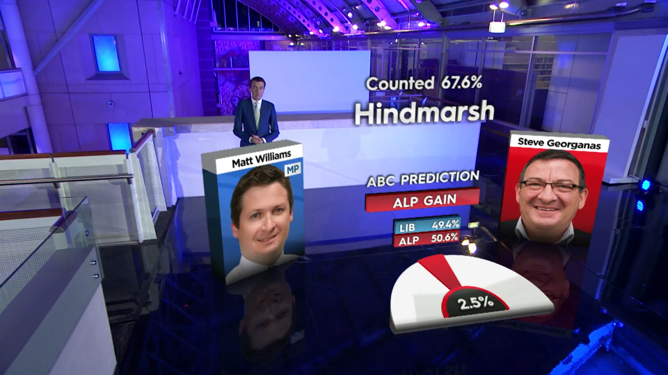 ABC ELECTIONS MONTAGE (01255).jpg