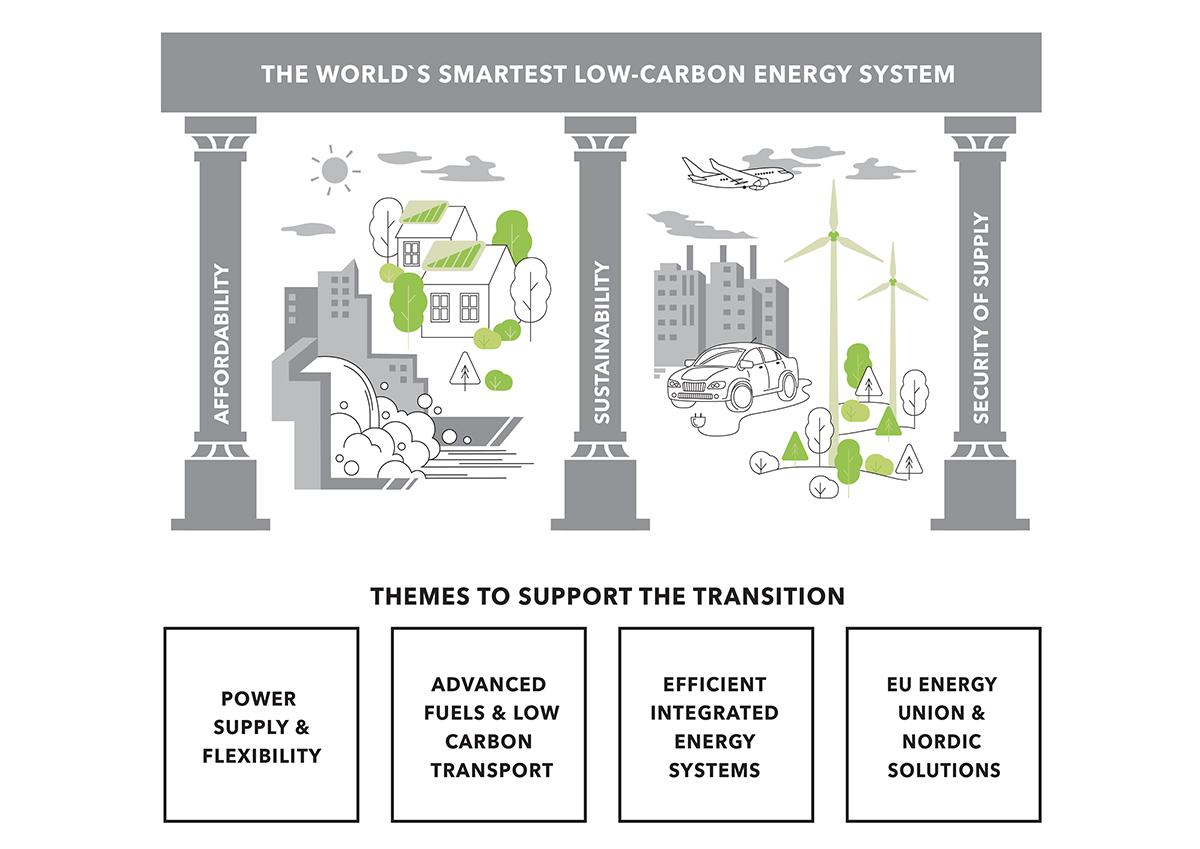 NWO_illustration_lowcarbon_energysystems_colored_RGB-01 1200x.jpg