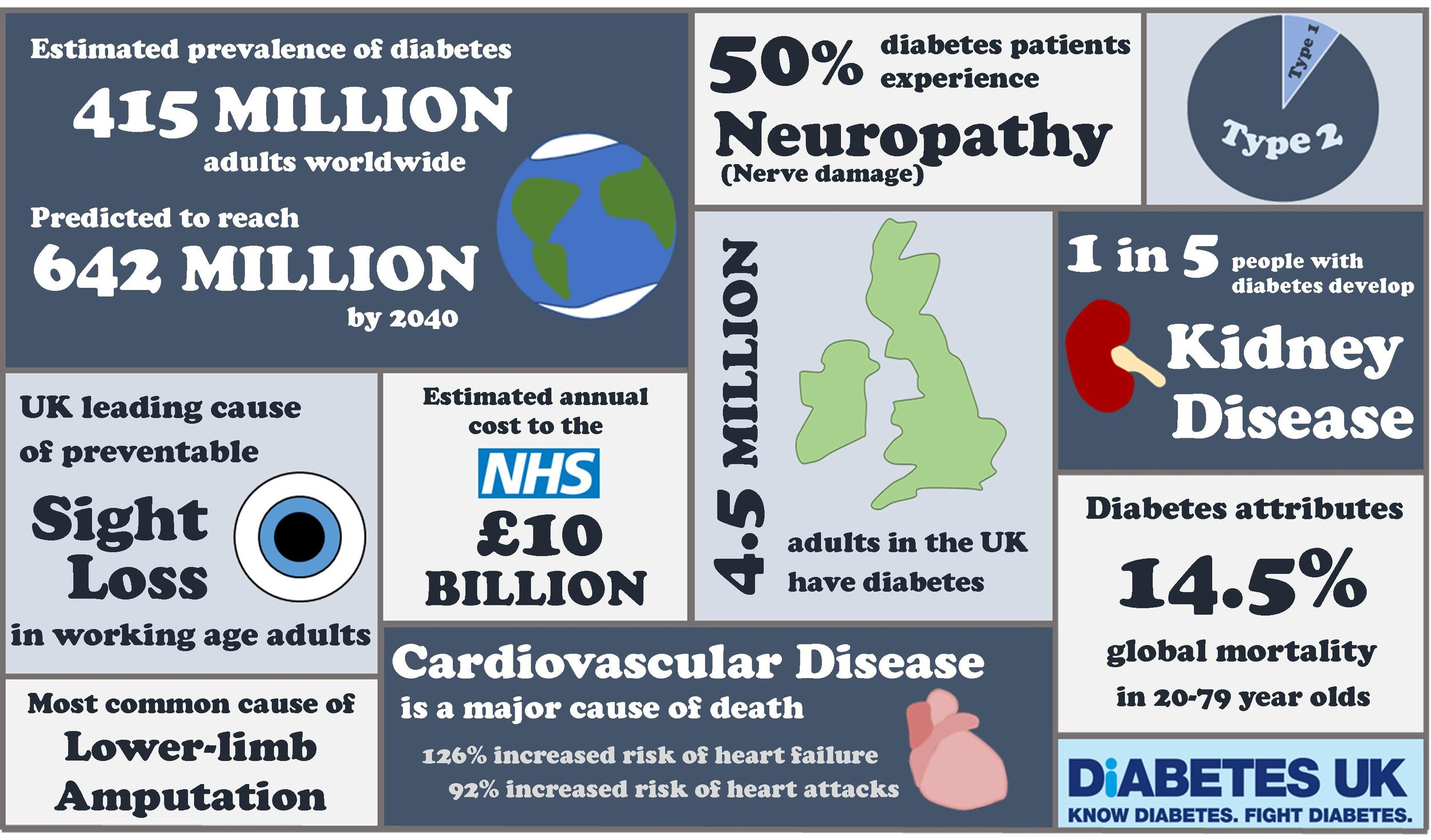 Diabetes infographic 300dpi.jpg