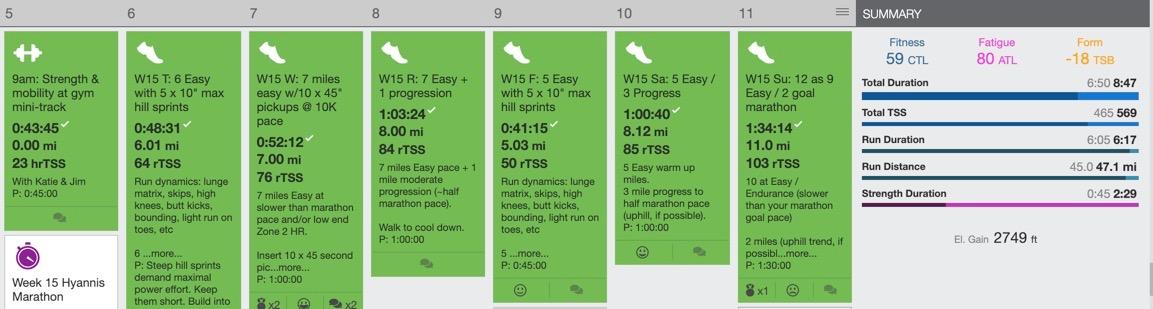 Marathon training plan in TrainingPeaks
