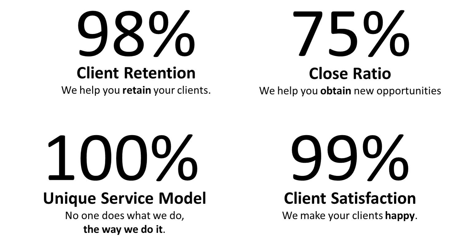 Agency Value Prop Image.jpg