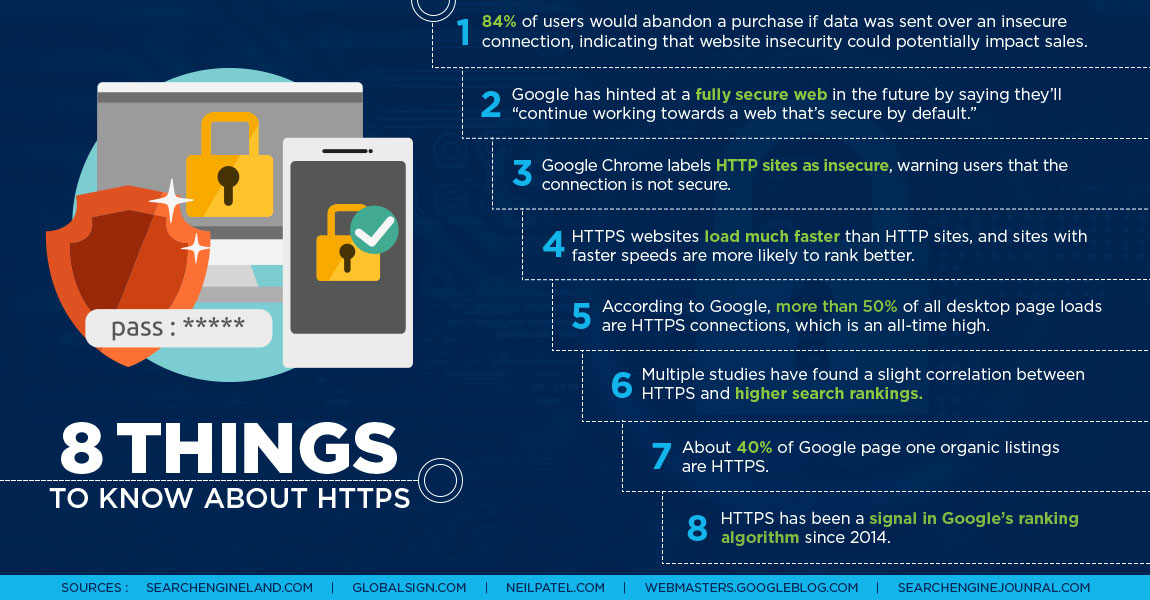 HTTPS Infographic - 8 things to know about HTTPS