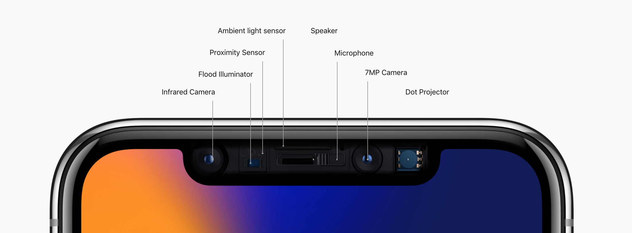 iPhone X - Notch