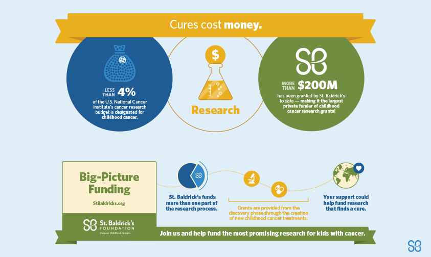 CuresCostMoney-infographic.png