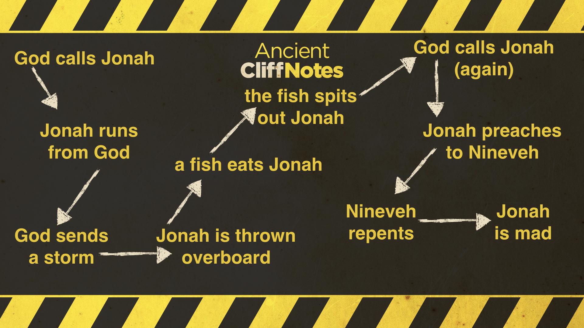 Jonah (ancient cliff notes).048.jpeg