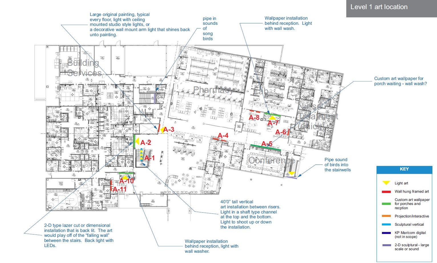Initial Art Location Map for confidential healthcare ancillary care building