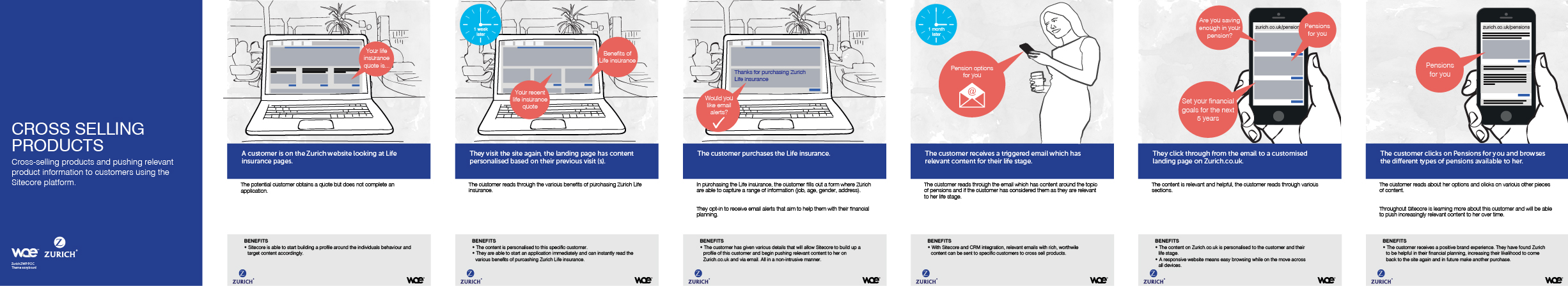 1 of 5 storyboards I created visualising the Zurich UK vision