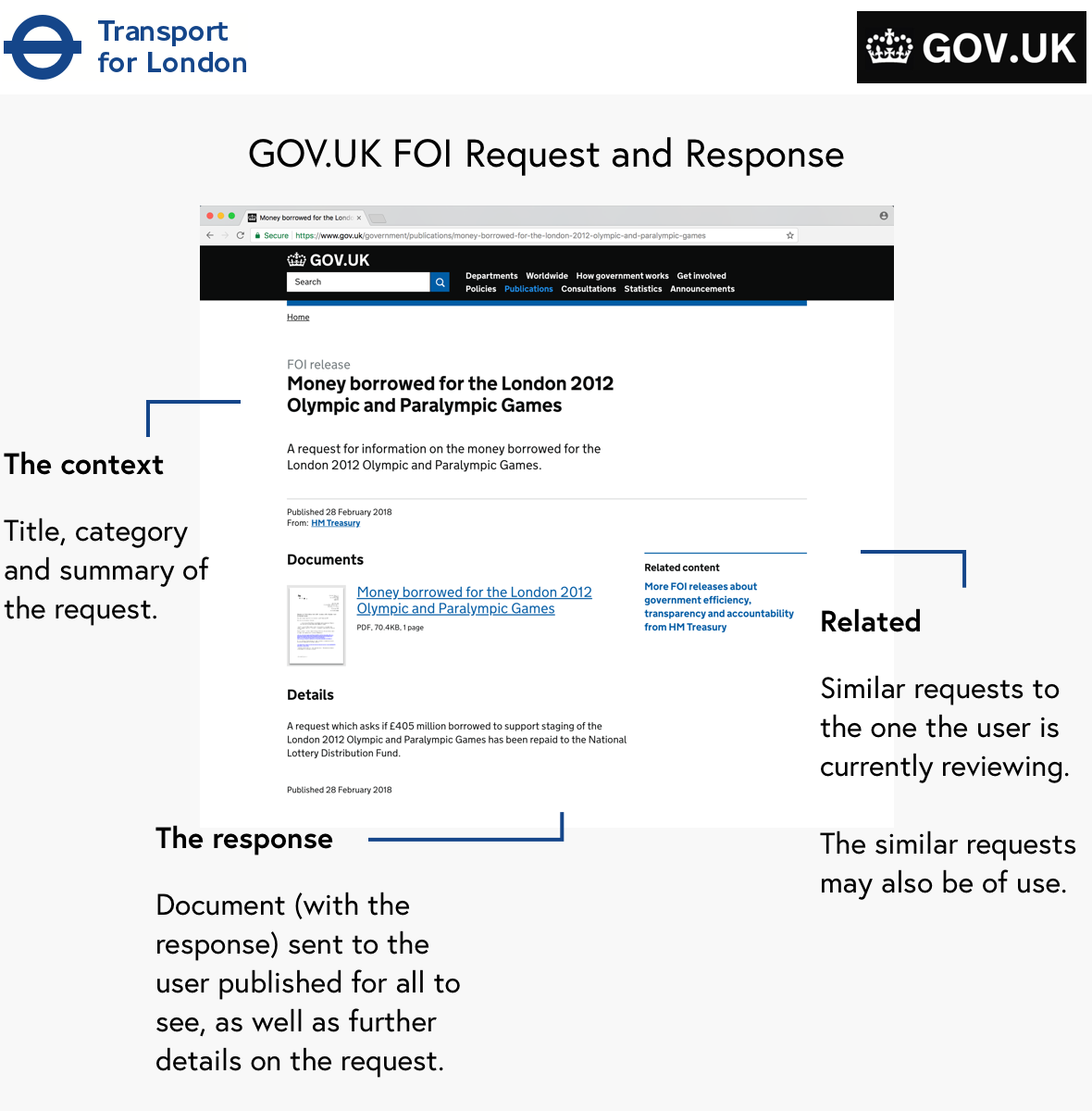 GOV.UK Request - competitor review.png