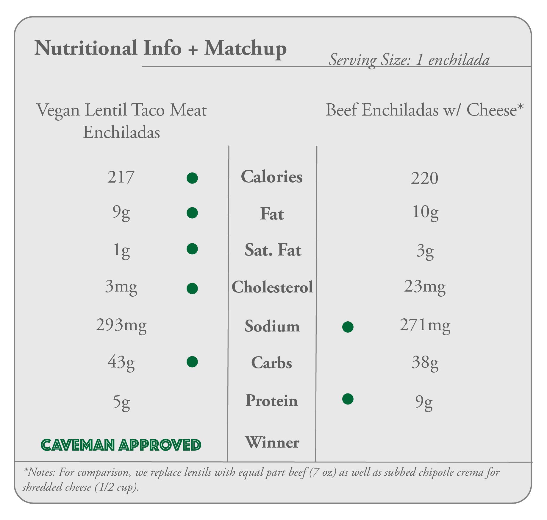 kebabs nutritional.png