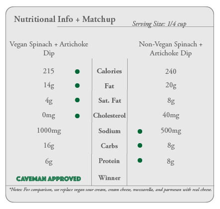nutritional spinach artichoke.png