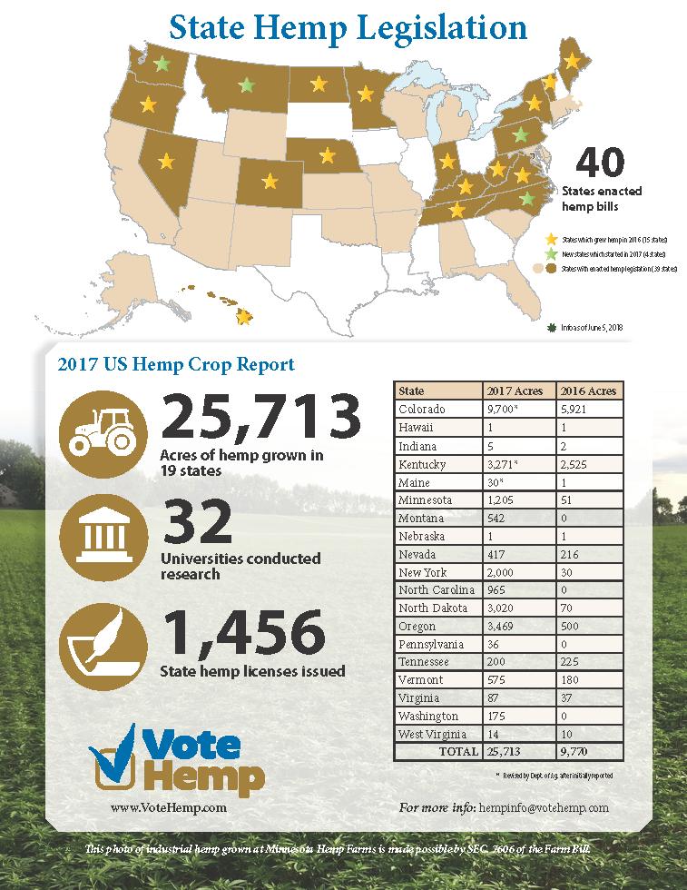 2016-Hemp-Crop-Report.png