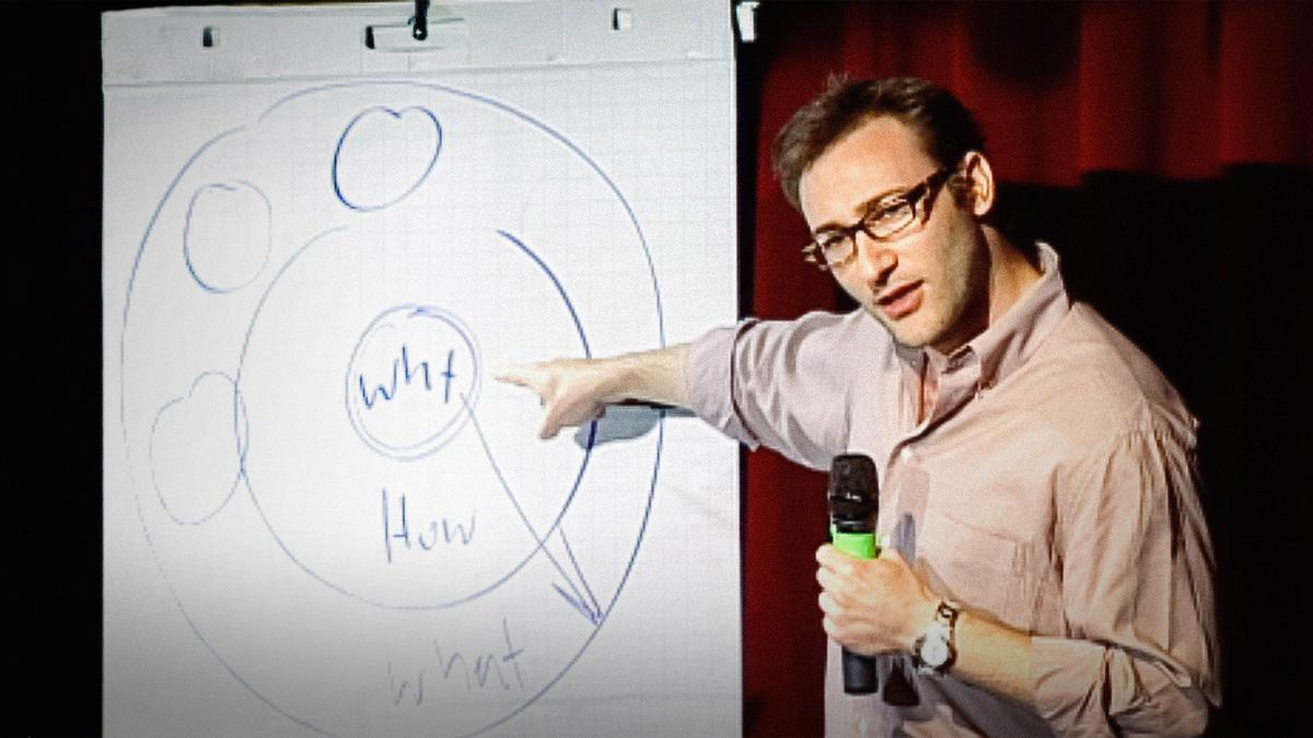 Simon Sinek - Why, Video of the year 2017, Find you Why.