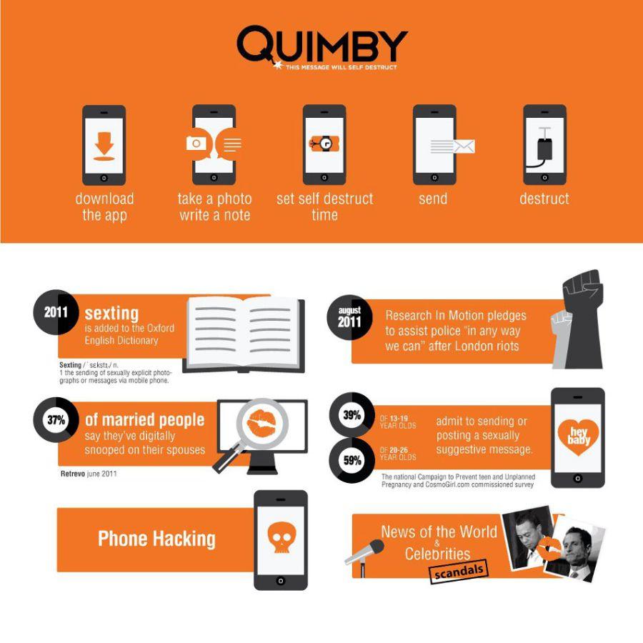 Quimby diagram.jpg