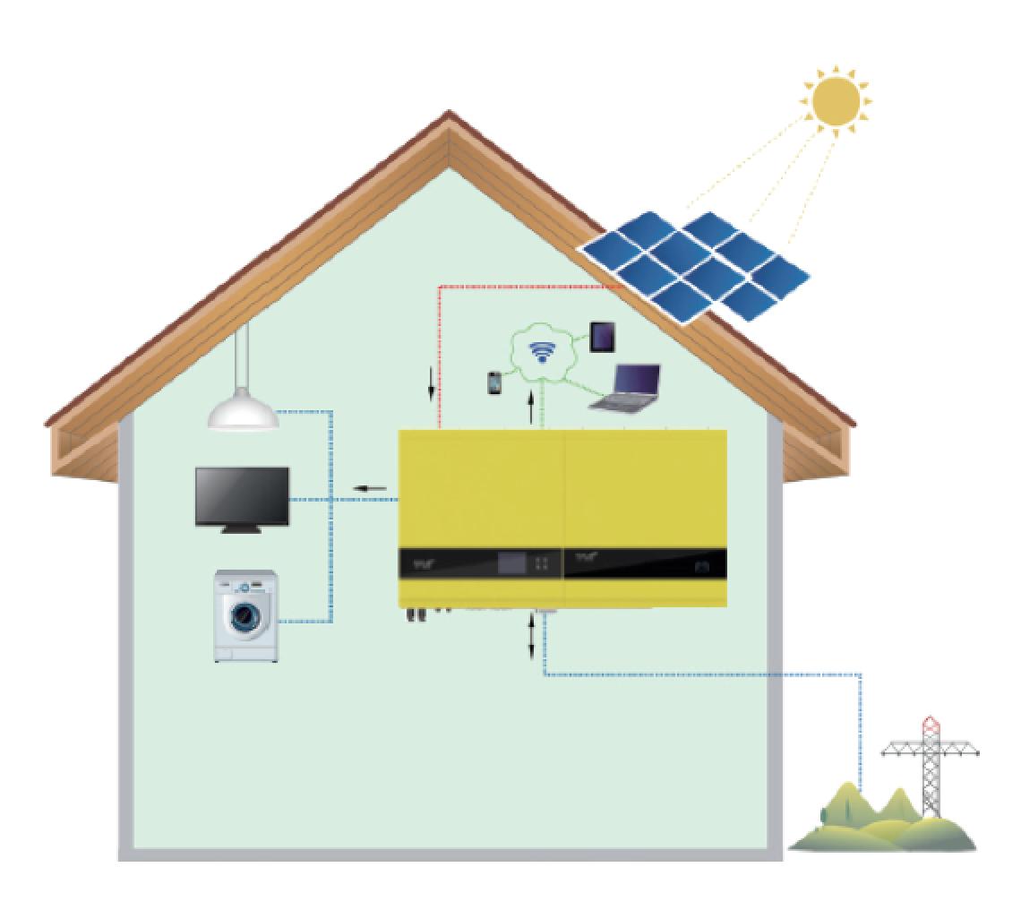 SolarHouseDiagram2.png