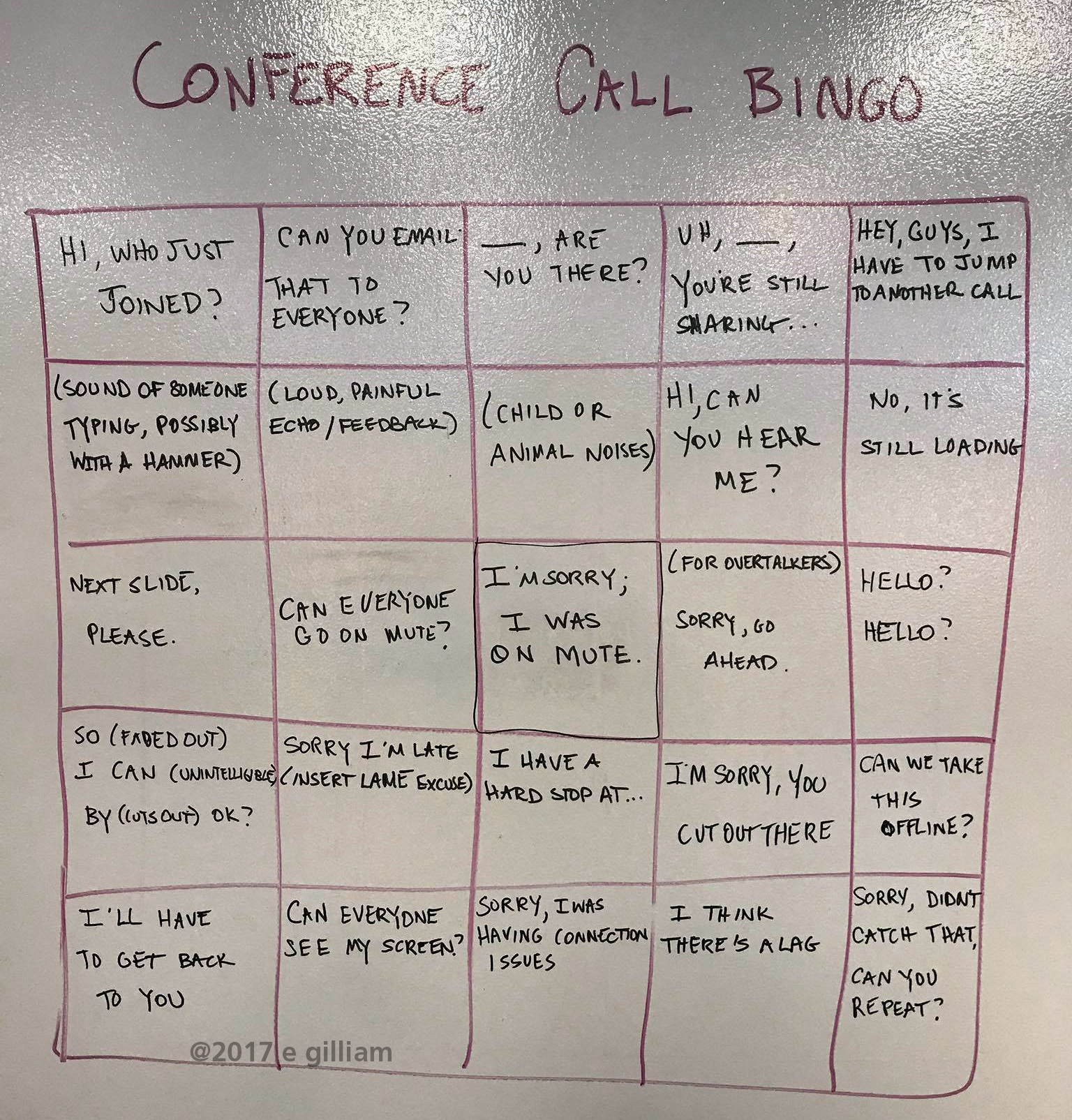 ConferenceCallBingo.jpg