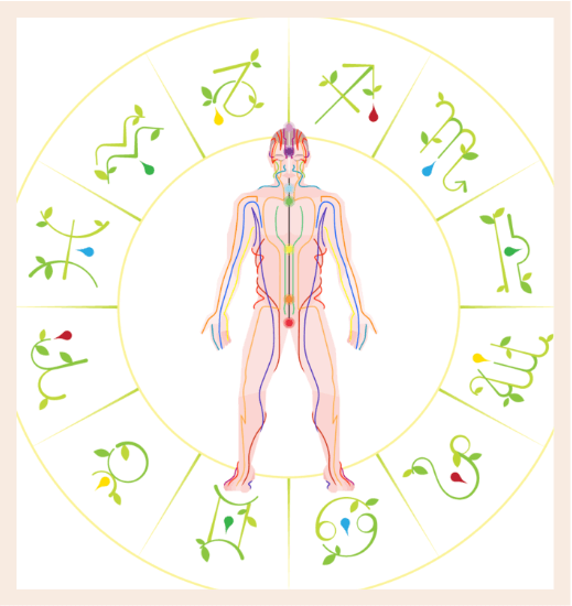 Astrolochi® - Bridging together the world of healing and astrology, I have created a system which incorporates the two into something greater than their individual parts. You could say that I have a knack for synthesizing things. Thus, I refer to myself as an Astrologician.