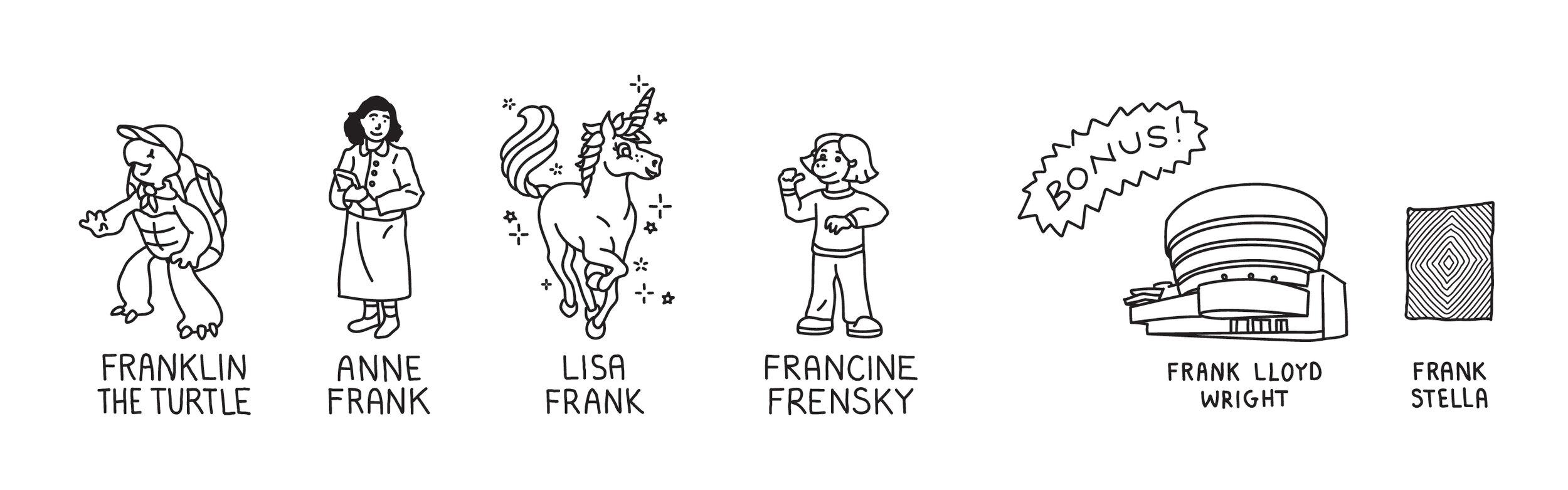 FindFrank-Highlights_CastB.jpg
