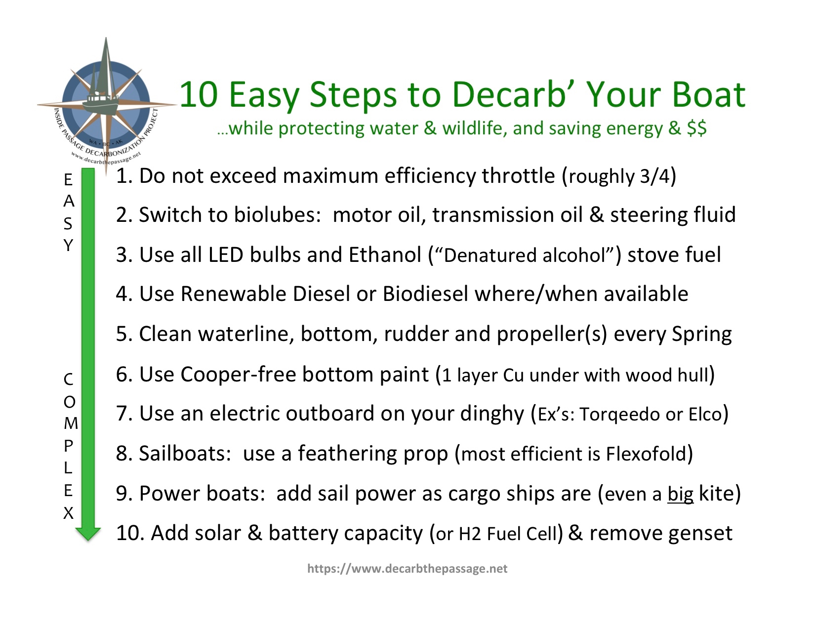 10 Easy Steps to Decarb.jpg