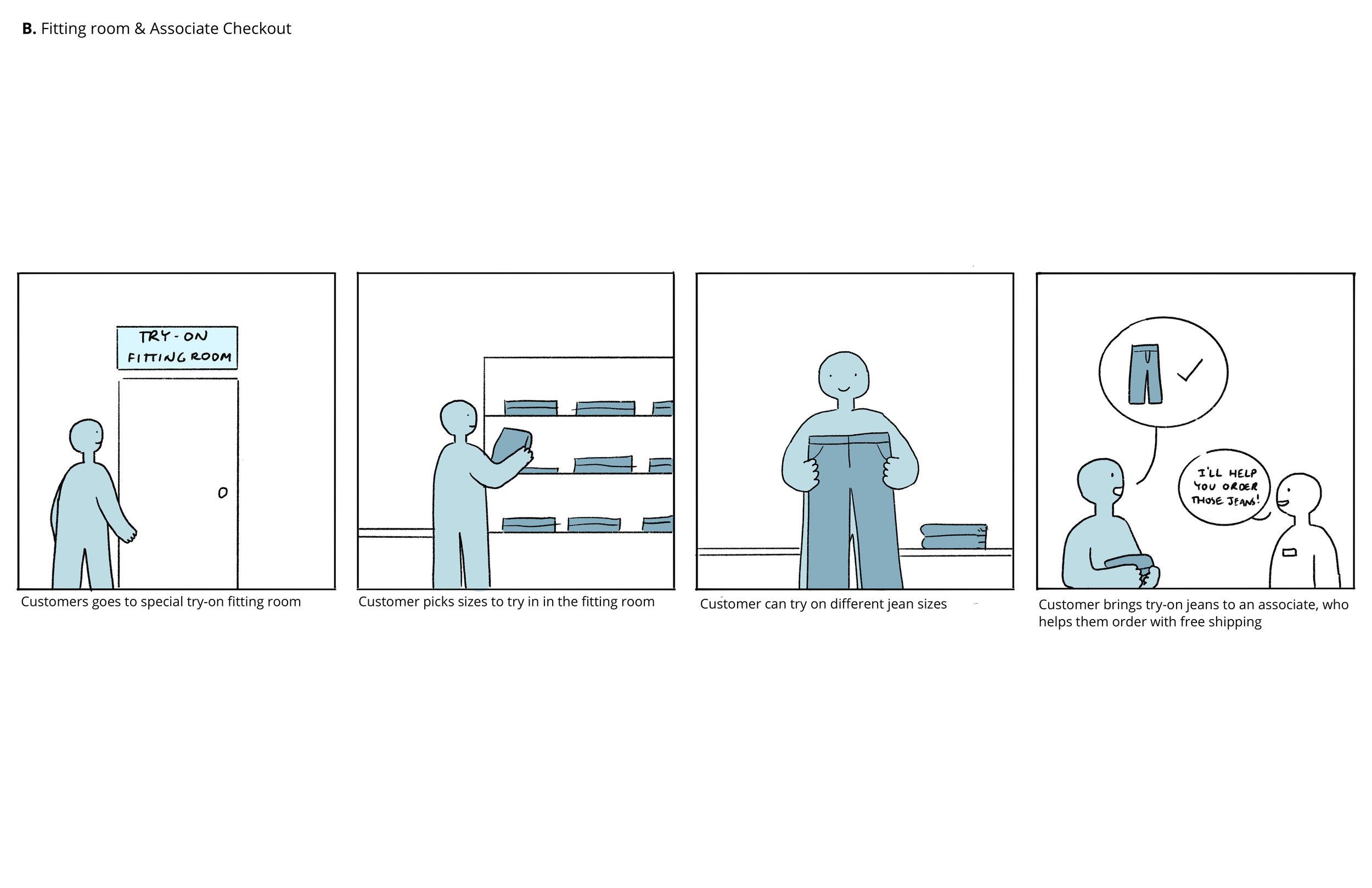 2_fittingroom.jpg