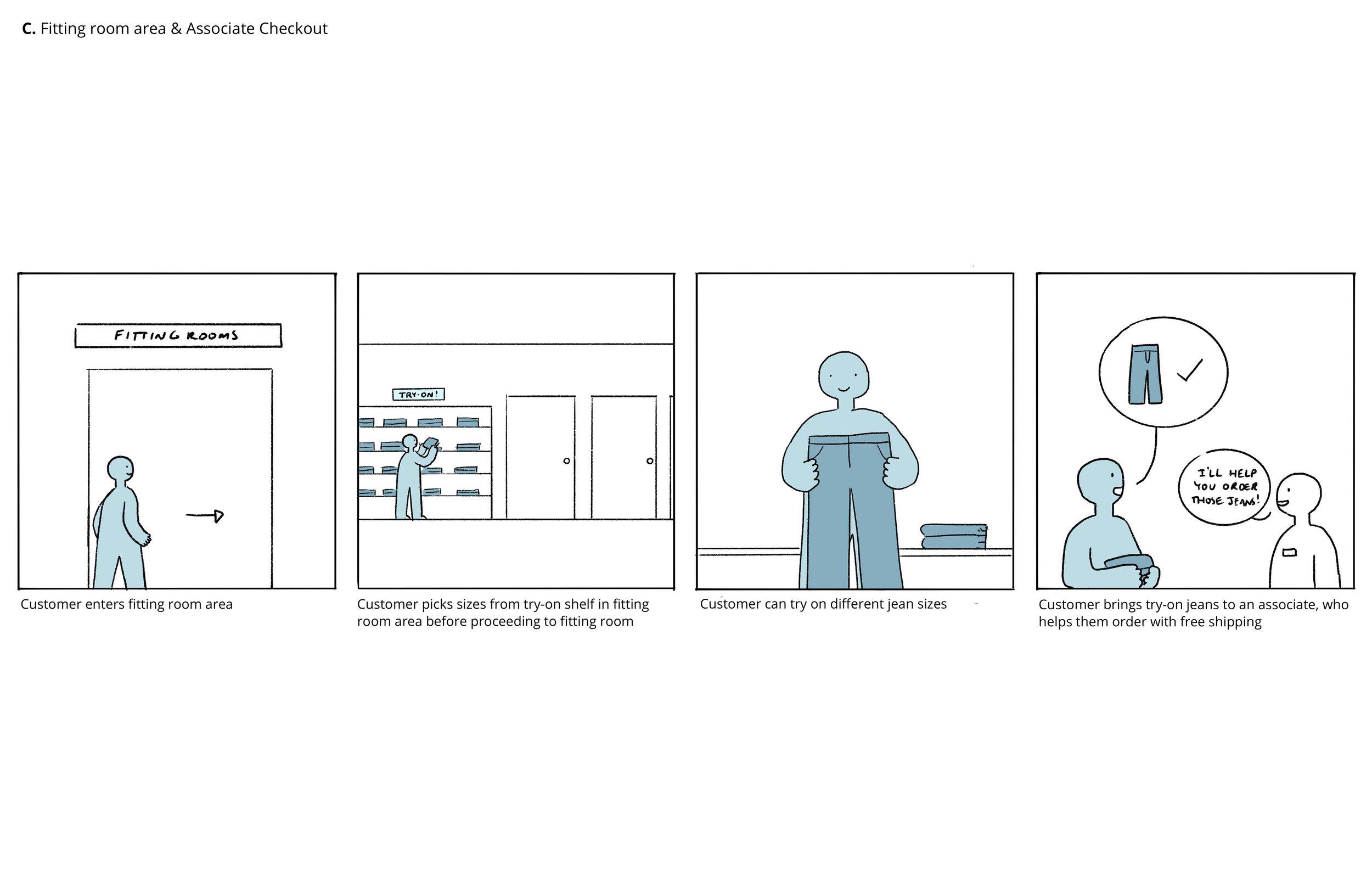 3_fittingroomarea.jpg