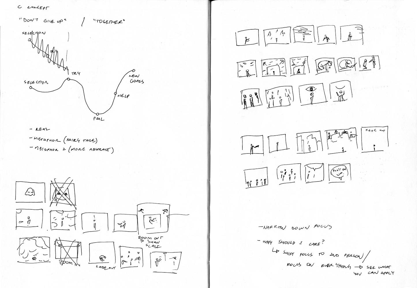 brainstorming concepts