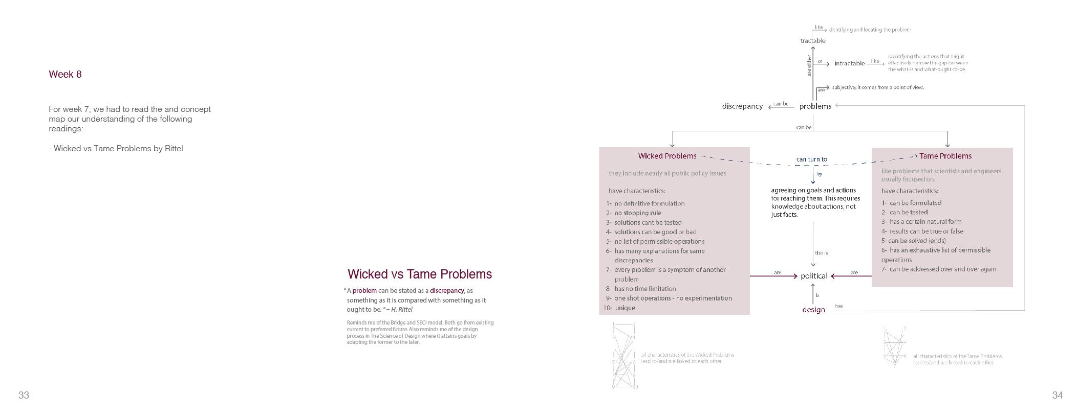 booklet-Week 6,7,8_Artboard 4.jpg