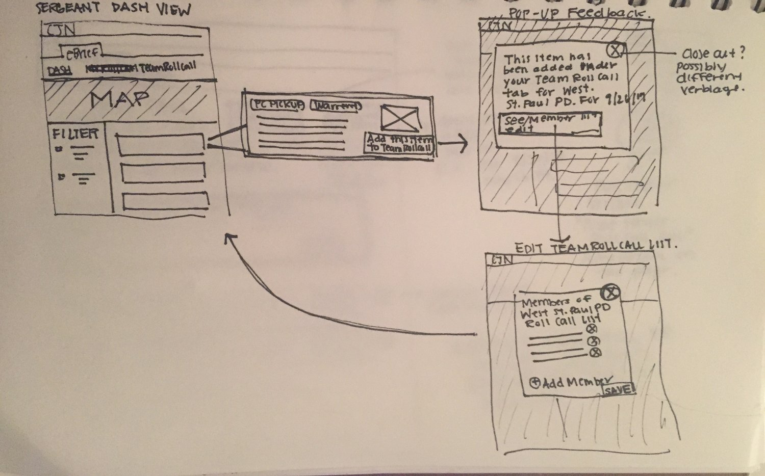 Copy of Low fidelity wireframe sketches.