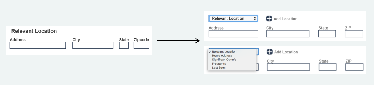 """Relevant Location"" and ""Relevant Person"" sections were redesigned after the usability tests."