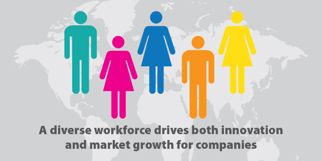 Sustaincase-research-Harvard-Business-Review-diversity-innovation-market-growth-CSR.jpg