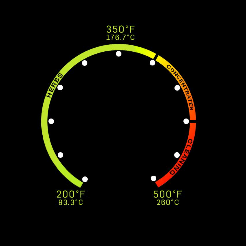 Vapexhale EVO Temperature Settings -