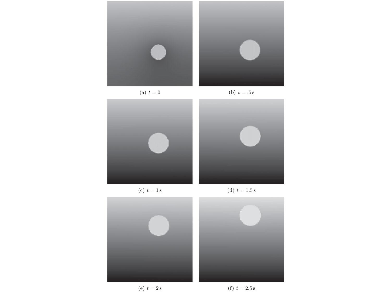 Fig. 2 - Pressure Evolution