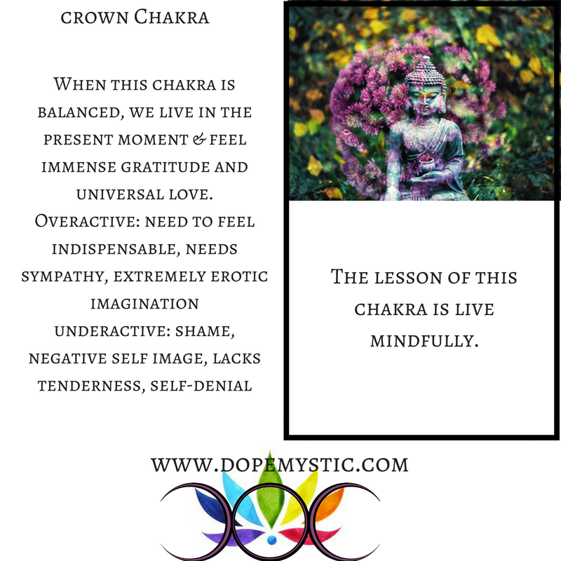 Physical symptoms of a blocked crown chakra include:  Neurological disorders Nerve pain Thyroid and pineal gland disorders Alzheimer's Recurring headaches, migraines Schizophrenia and delusional disorders Insomnia Depression