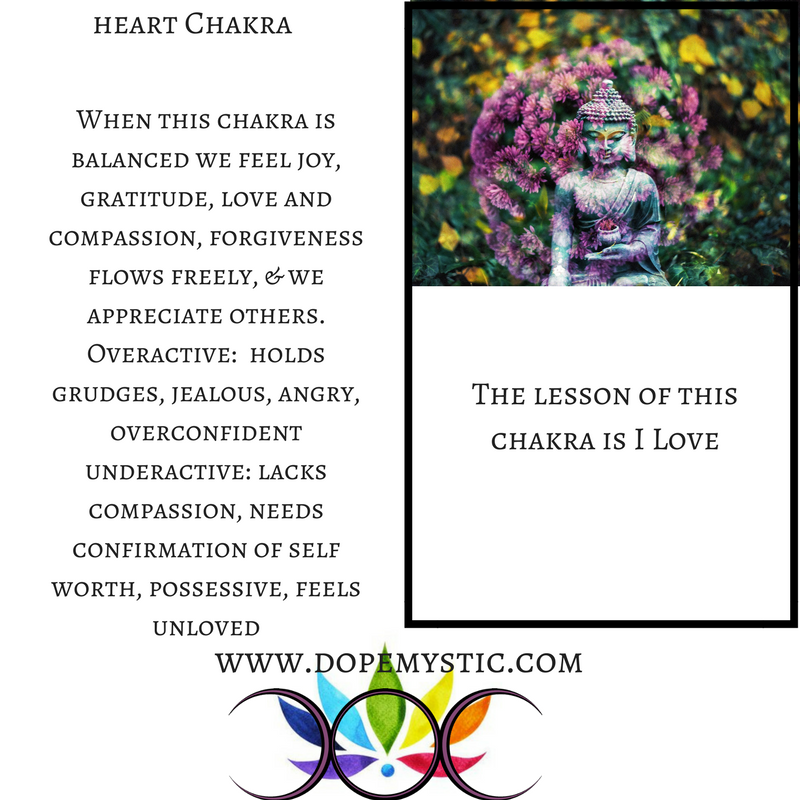 Frustration and desire of control can block your Heart Chakra
