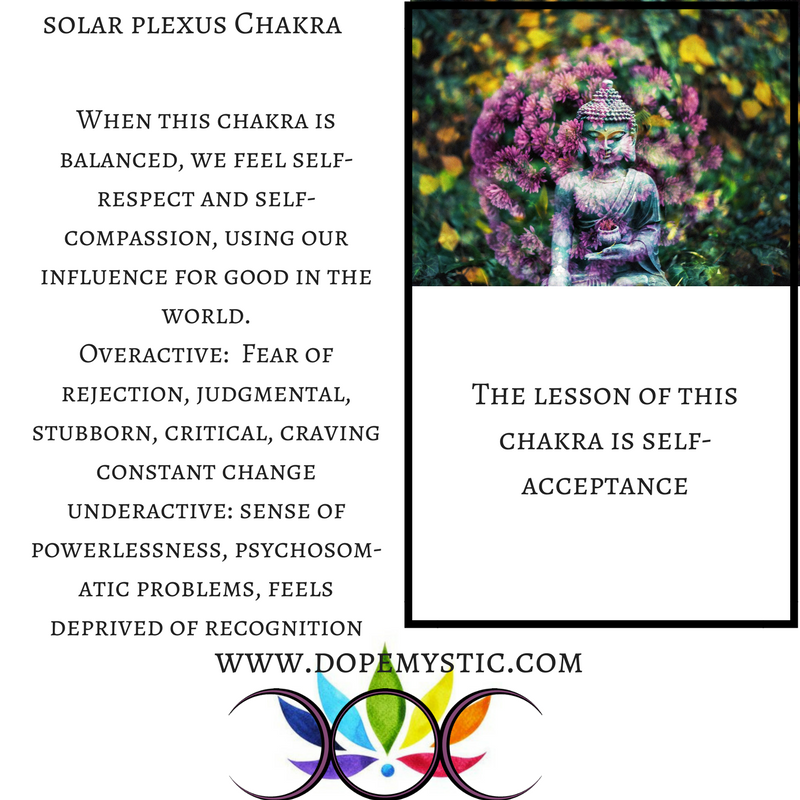 Common physical symptoms of a blocked third chakra include:  Ulcers Poor digestion, gas, nausea Hypoglycemia Diabetes Asthma and other respiratory problems Arthritis Organ problems, especially in the liver and kidneys Nerve pain and fibromyalgia Difficulty gaining or losing weight