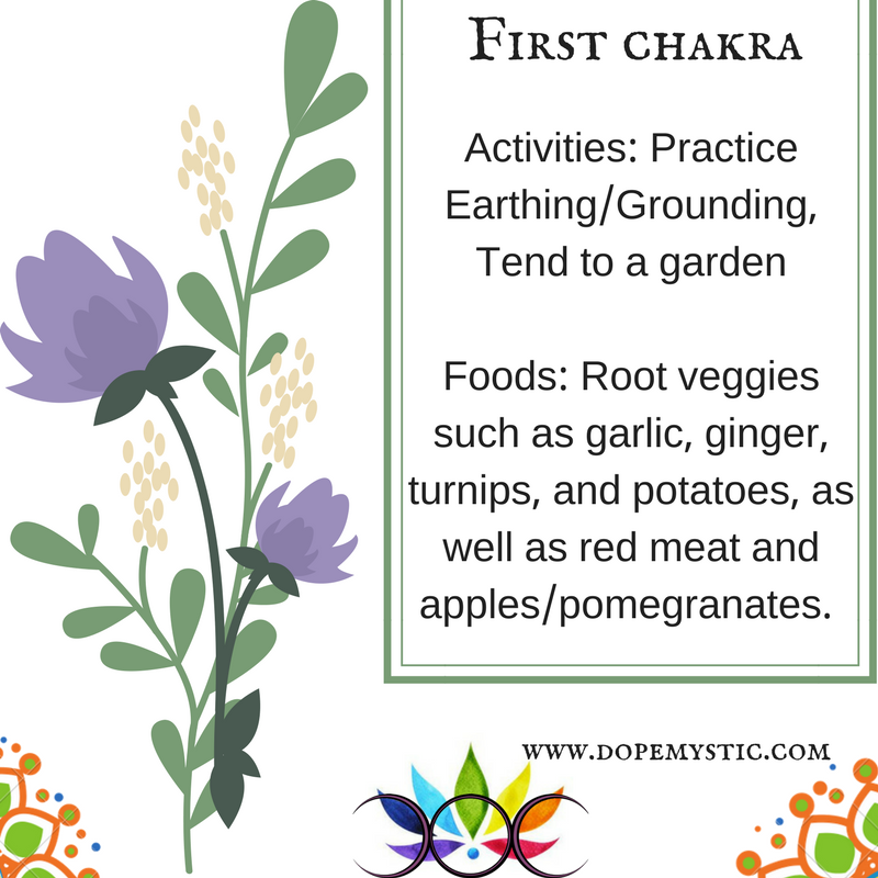 First chakra.png