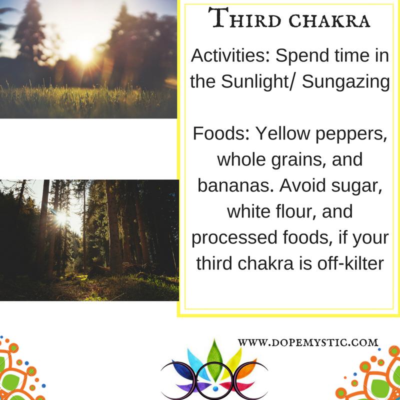 Third chakra.png