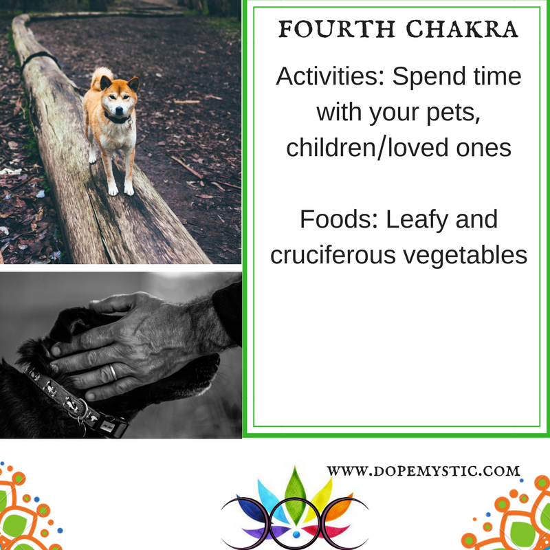 Fourth chakra.png