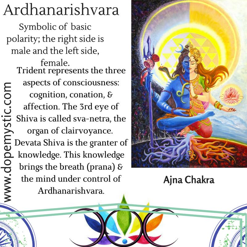 Ardhanarishvara.png