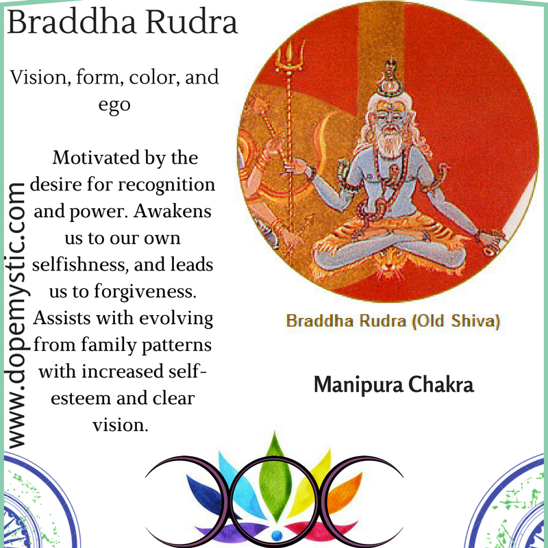 Rudra.png